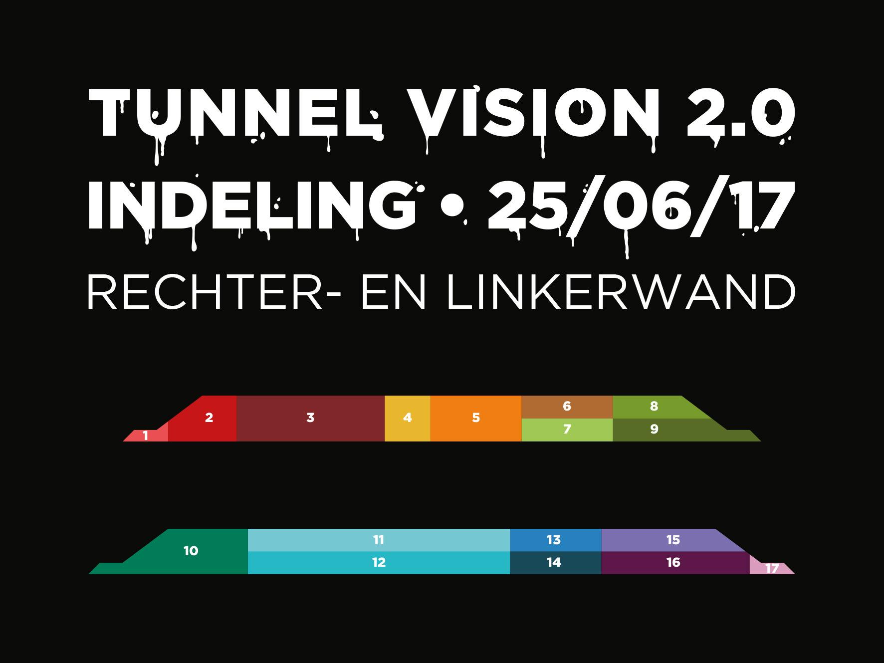 Indeling Tunnel Vision 2.0