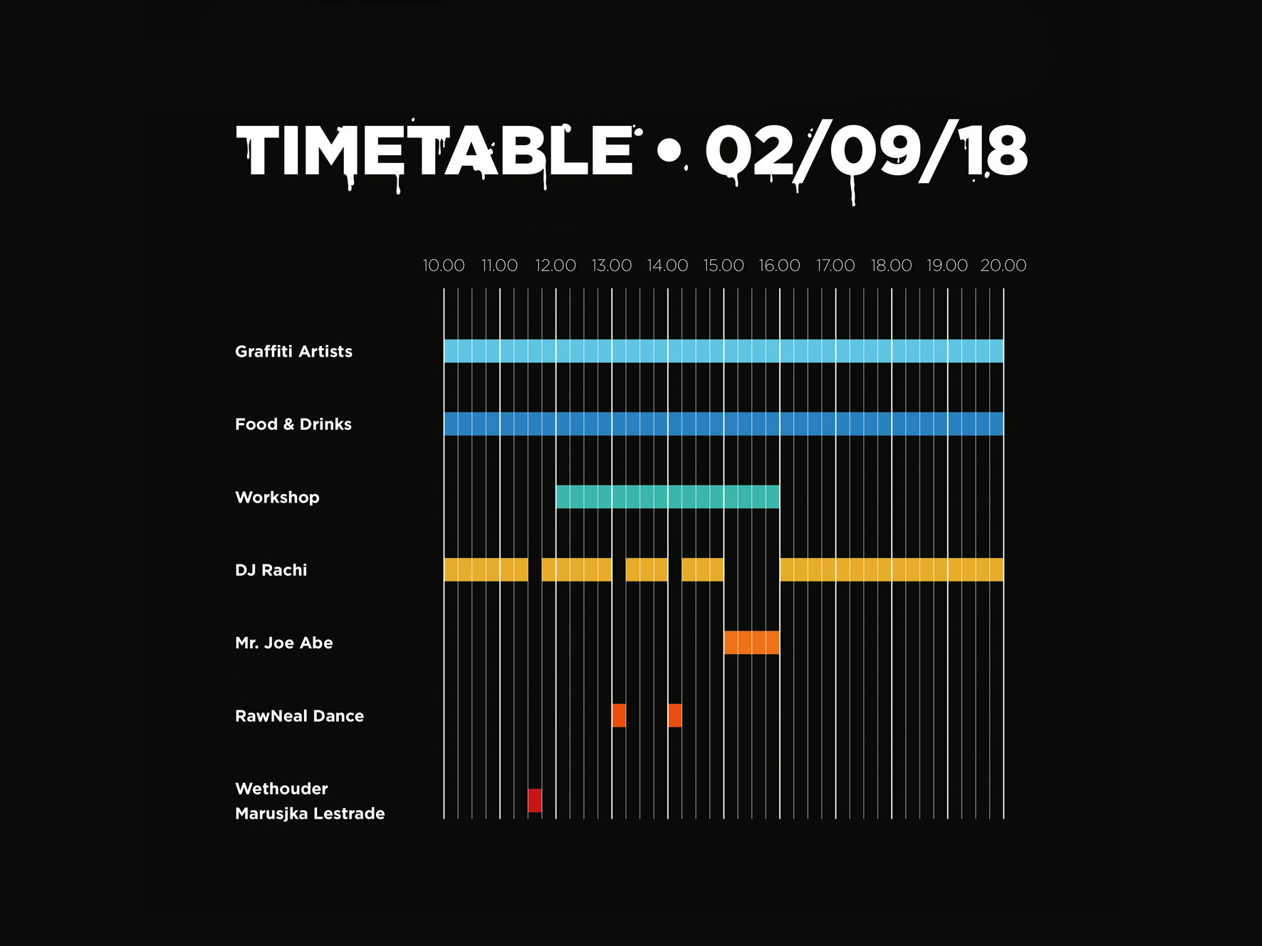 Timetable Edition 3.0