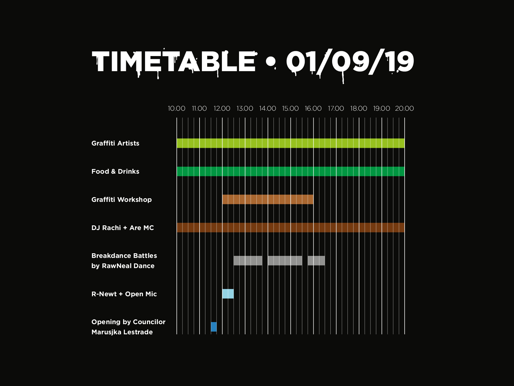 Timetable Edition 4.0